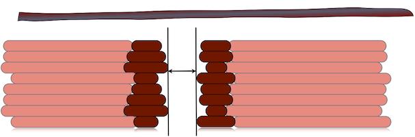 irregular-filament